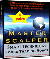 Best scalper forex robot download
