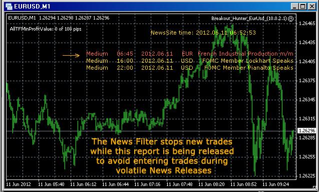 Forex factory news filter